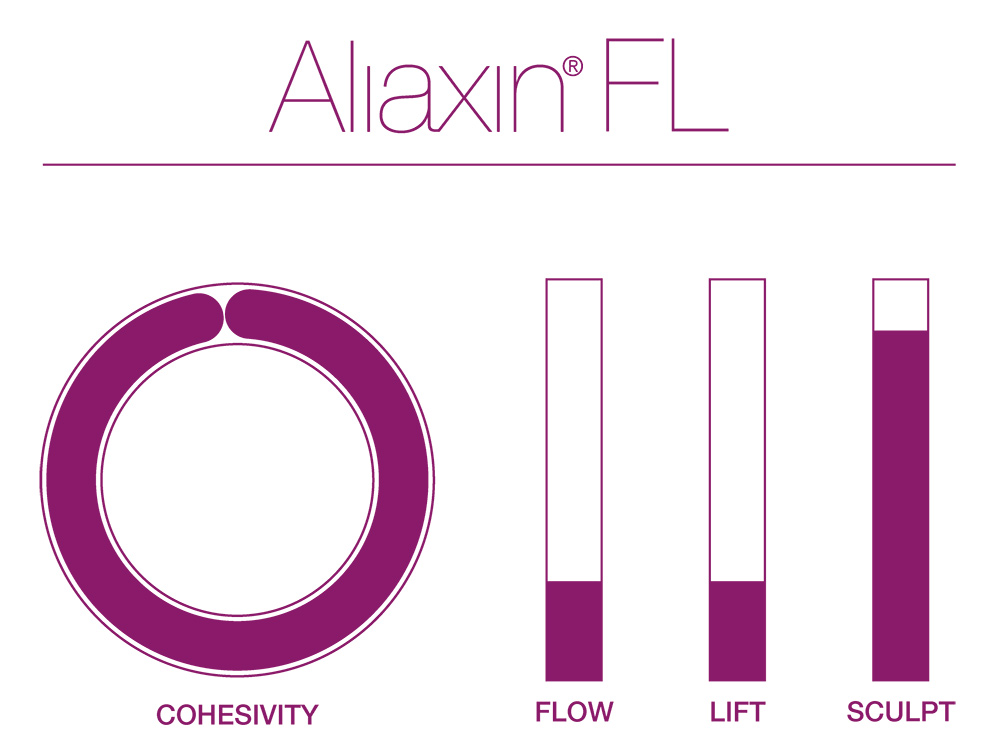 Aliaxin FL